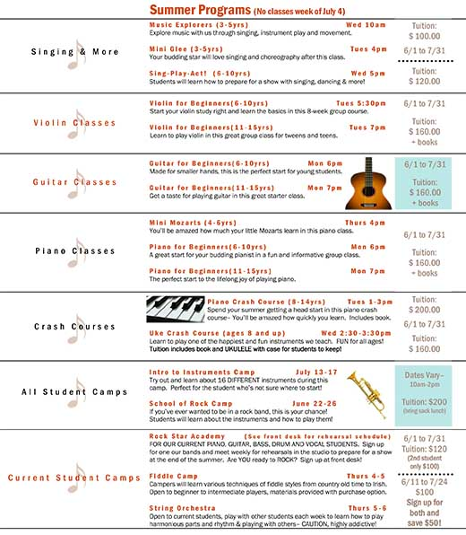 Musical Surprise Summer Programs 2015 - Term 3 (June - July 2015)